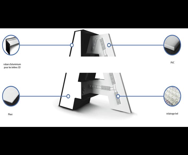 Enseigne Lumineuse tôle tablette avec lettres ajourées gamme 3D