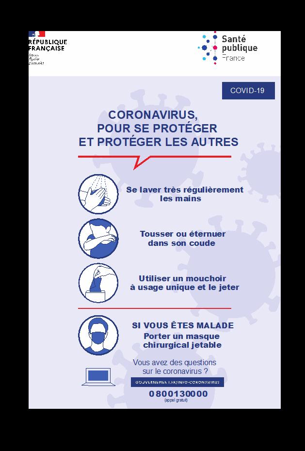 Parisétiq - Affiche Santé Publique - Covid 19